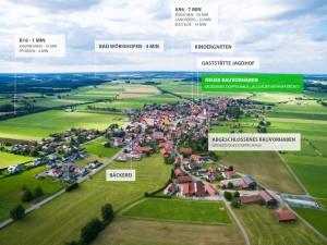 Schlingen-Beschreibung-Homepage